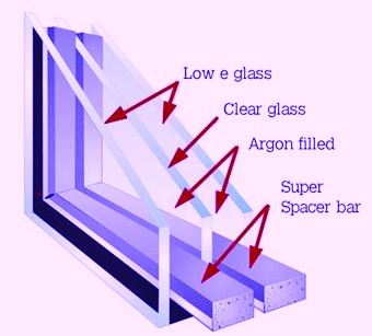 http://www.ccpl.com.sg/green-information-01-glazing